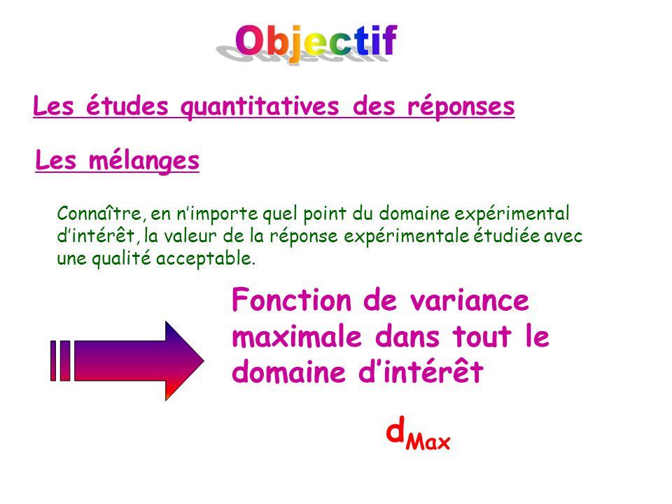 Objectif Fonction de variance maximale dans tout le domaine d'intérêt