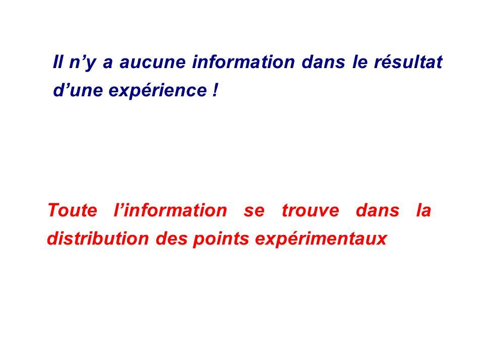 Il n'y a aucune information dans le résultat d'une expérience !