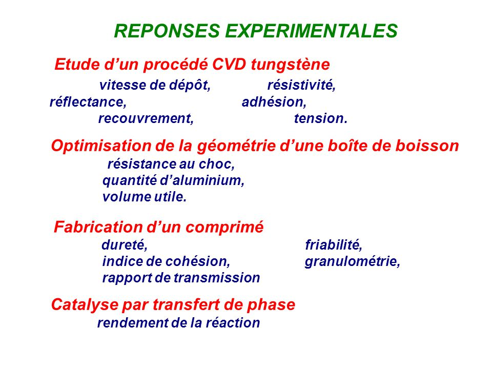 REPONSES EXPERIMENTALES