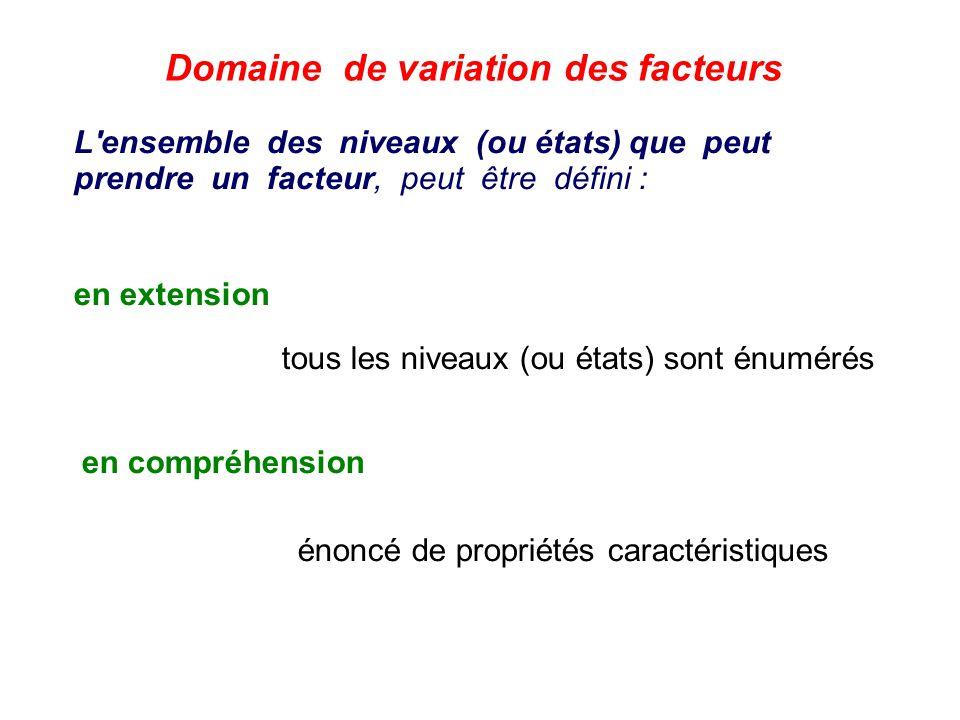 Domaine de variation des facteurs