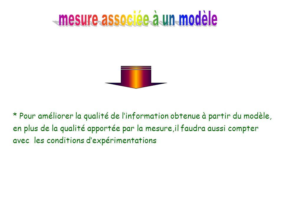 mesure associée à un modèle