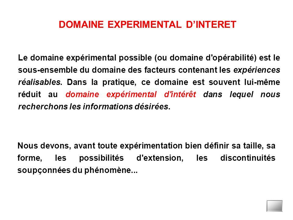 DOMAINE EXPERIMENTAL D'INTERET