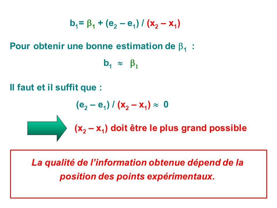 b1= 1 + (e2 – e1) / (x2 – x1) Pour obtenir une bonne estimation de 1 : b1  1. Il faut et il suffit que :