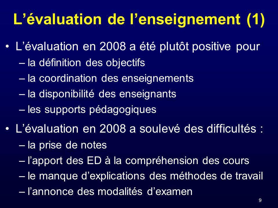 L'évaluation de l'enseignement (1)