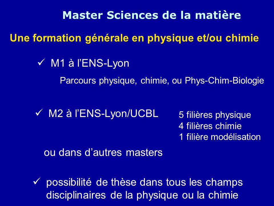 Master Sciences de la matière