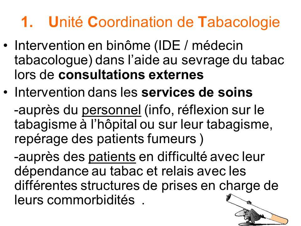 Unité Coordination de Tabacologie