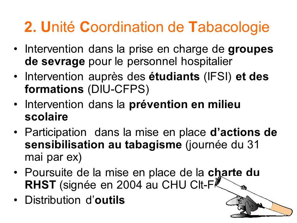 2. Unité Coordination de Tabacologie