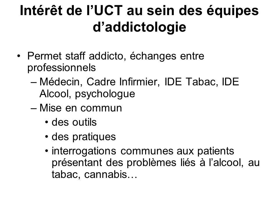 Intérêt de l'UCT au sein des équipes d'addictologie