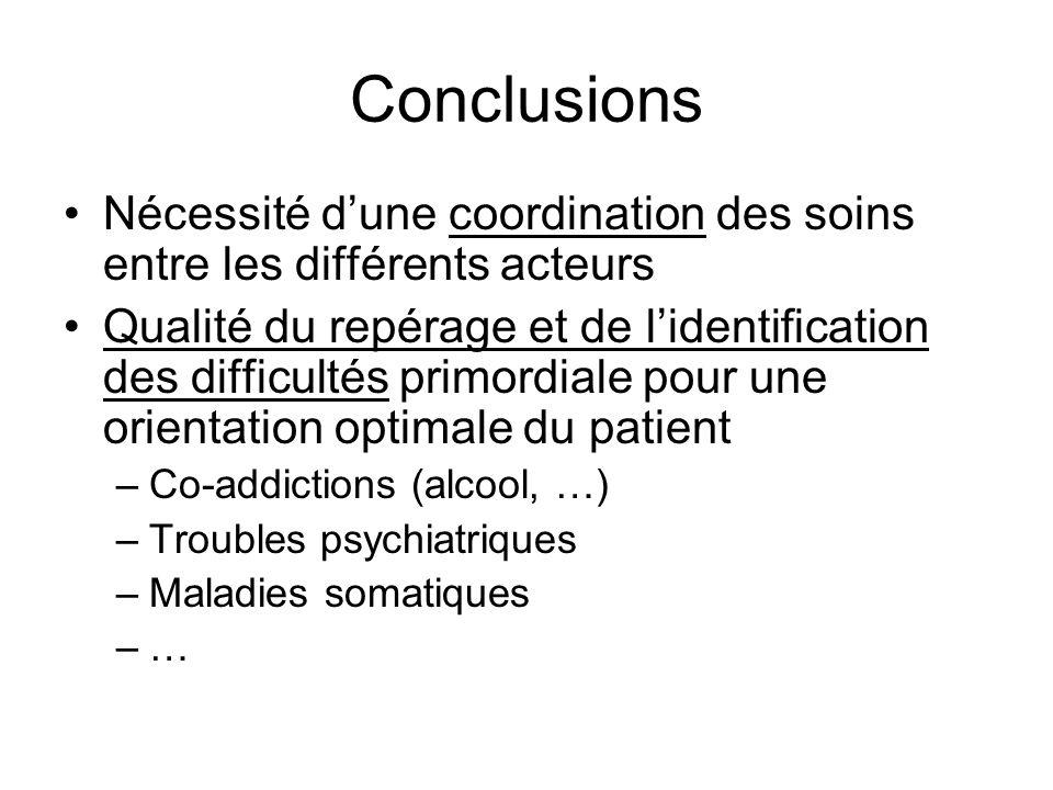 Conclusions Nécessité d'une coordination des soins entre les différents acteurs.