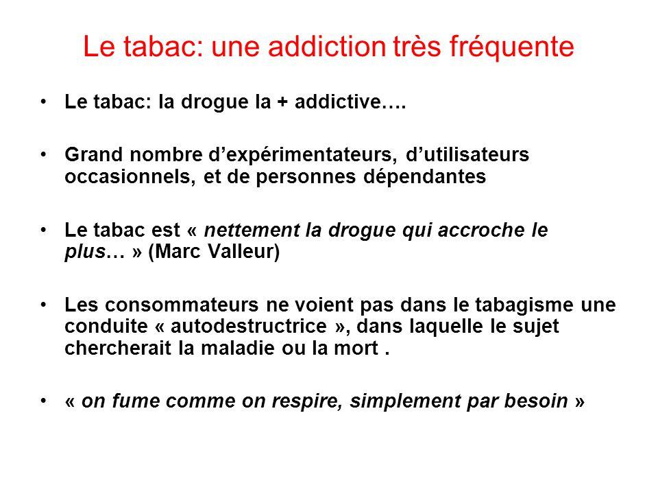 Le tabac: une addiction très fréquente