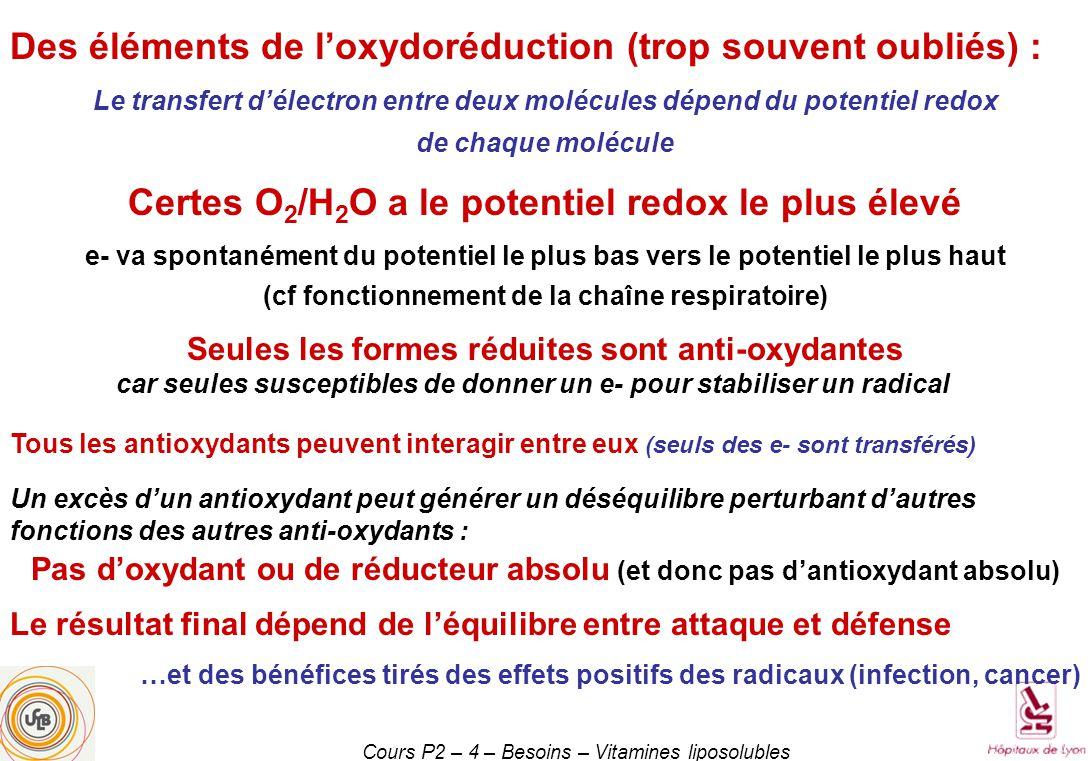 Certes O2/H2O a le potentiel redox le plus élevé