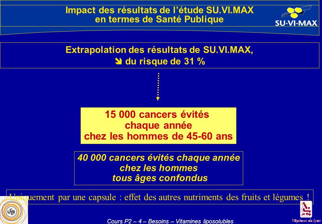 15 000 cancers évités chaque année chez les hommes de 45-60 ans