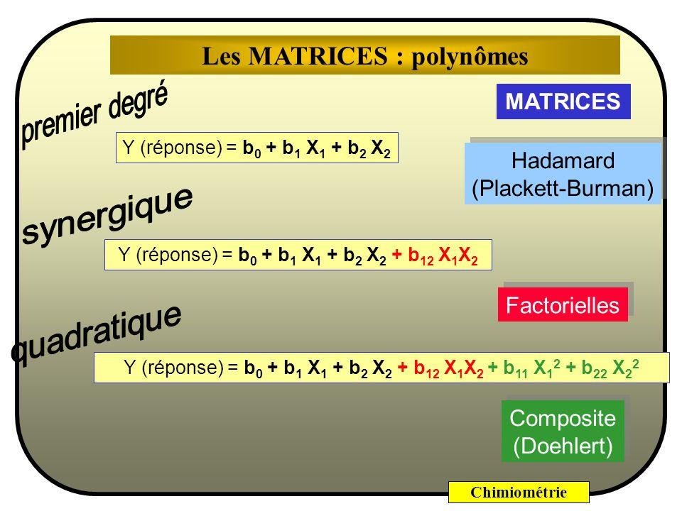Les MATRICES : polynômes