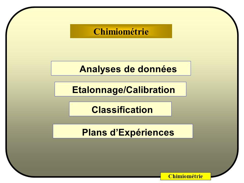 Chimiométrie Analyses de données Etalonnage/Calibration Classification Plans d'Expériences