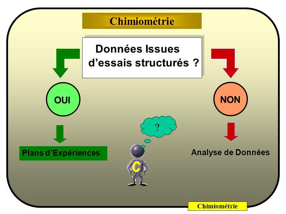 C Chimiométrie Données Issues d'essais structurés OUI NON
