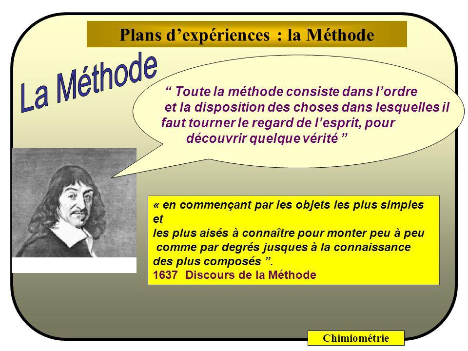 Plans d'expériences : la Méthode