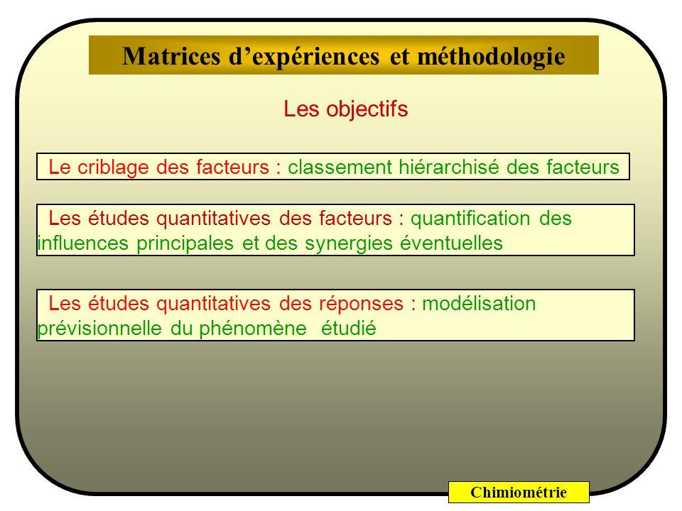 Matrices d'expériences et méthodologie