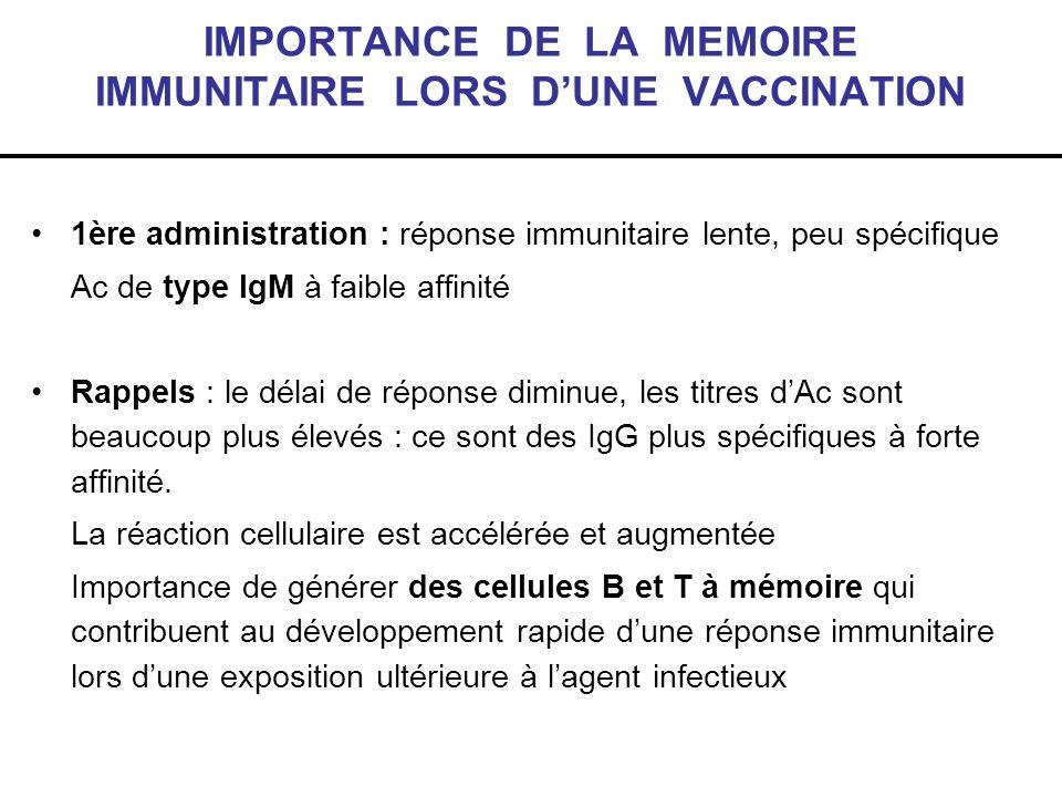 IMPORTANCE DE LA MEMOIRE IMMUNITAIRE LORS D'UNE VACCINATION