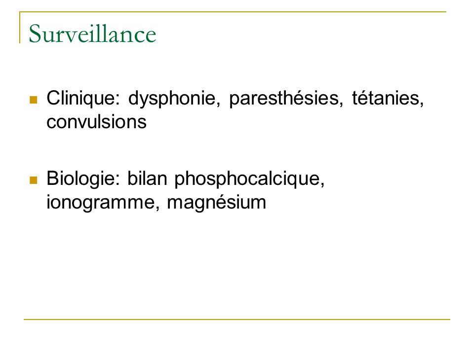 Surveillance Clinique: dysphonie, paresthésies, tétanies, convulsions