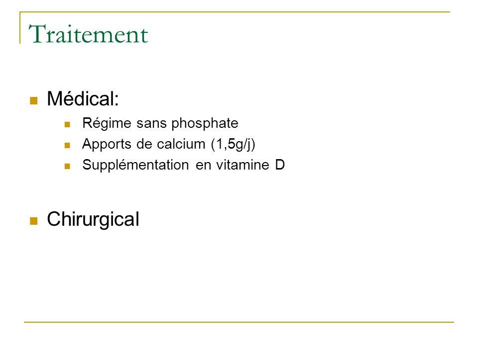 Traitement Médical: Chirurgical Régime sans phosphate