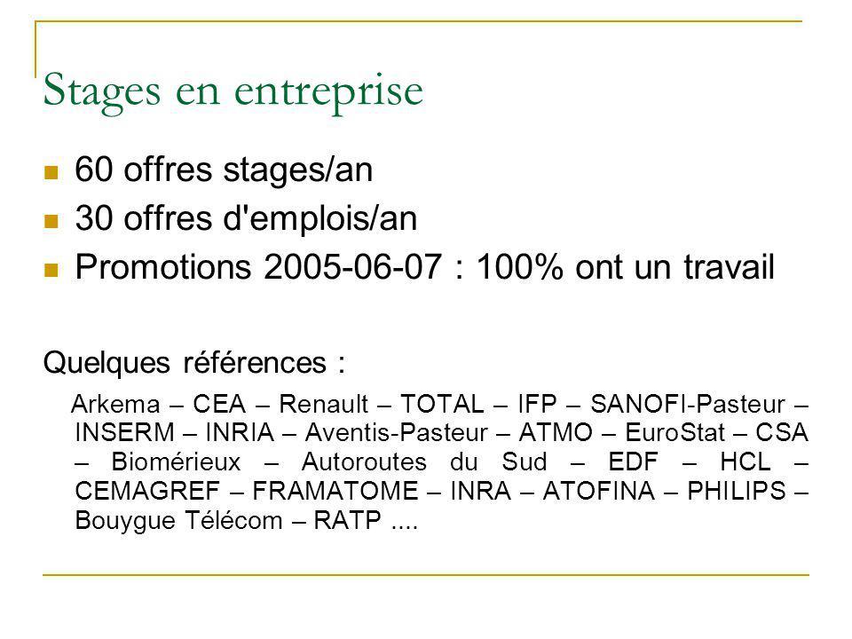 Stages en entreprise 60 offres stages/an 30 offres d emplois/an