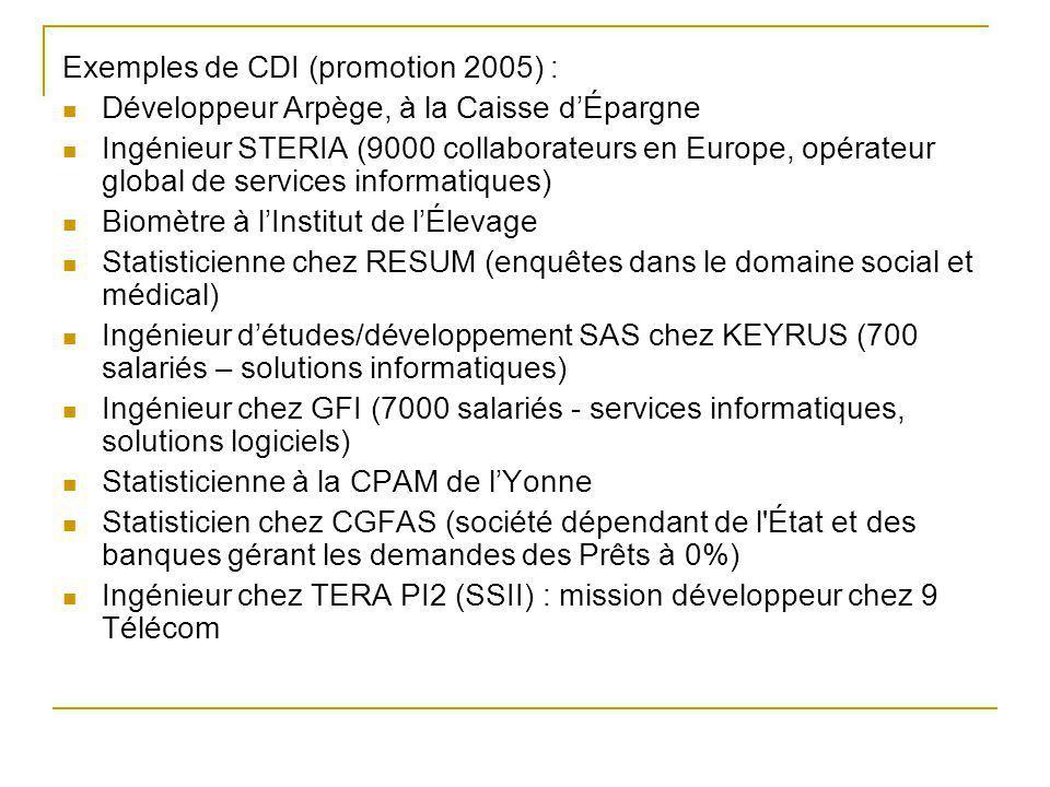 Exemples de CDI (promotion 2005) :