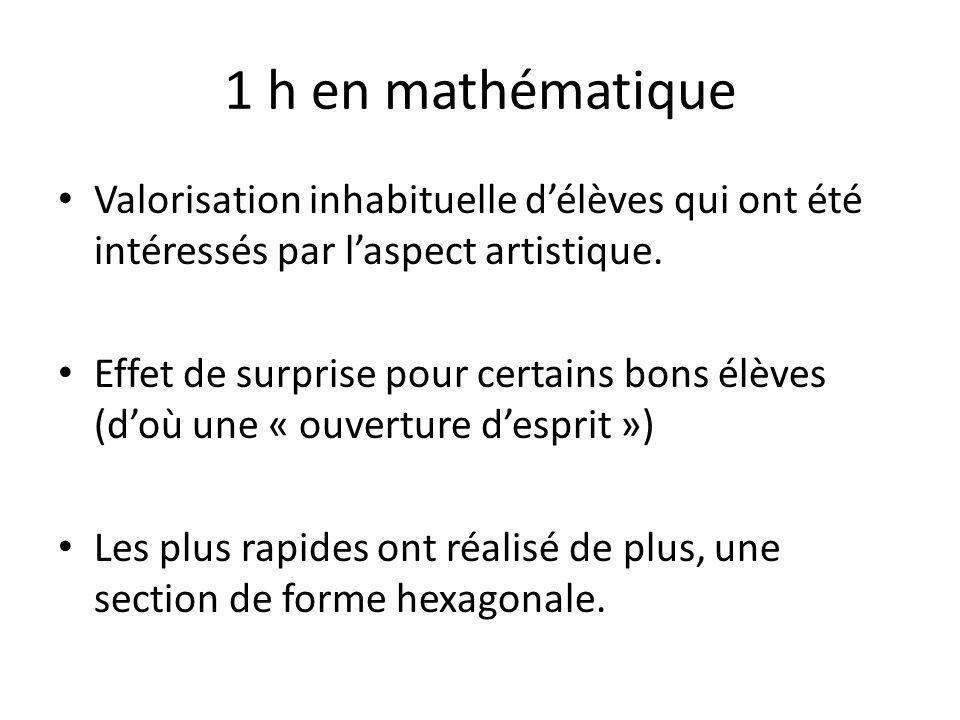 1 h en mathématique Valorisation inhabituelle d'élèves qui ont été intéressés par l'aspect artistique.