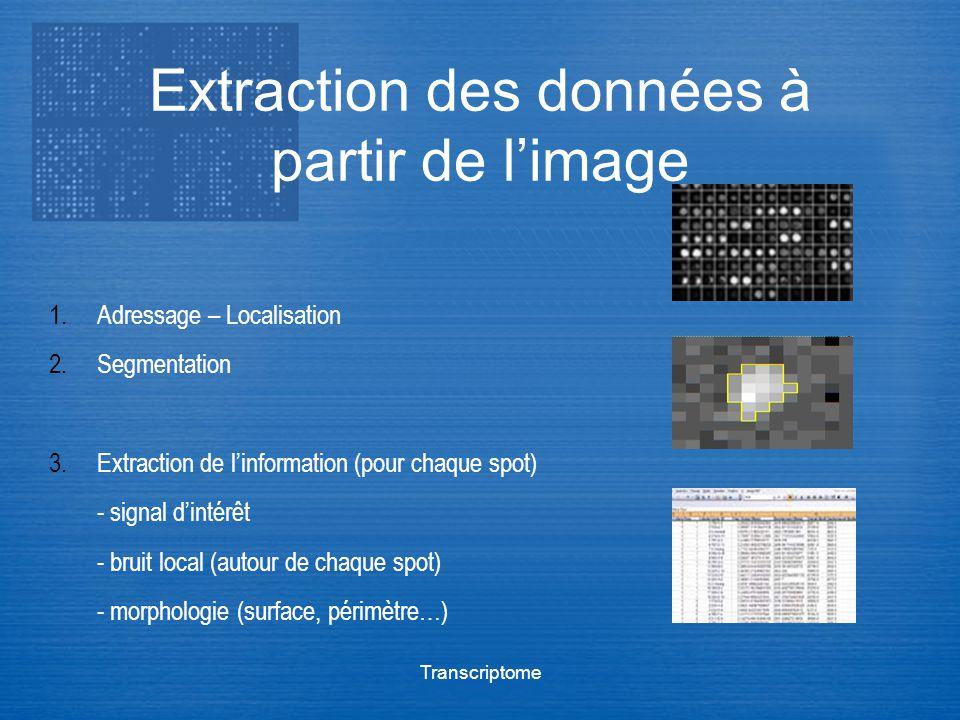 Extraction des données à partir de l'image