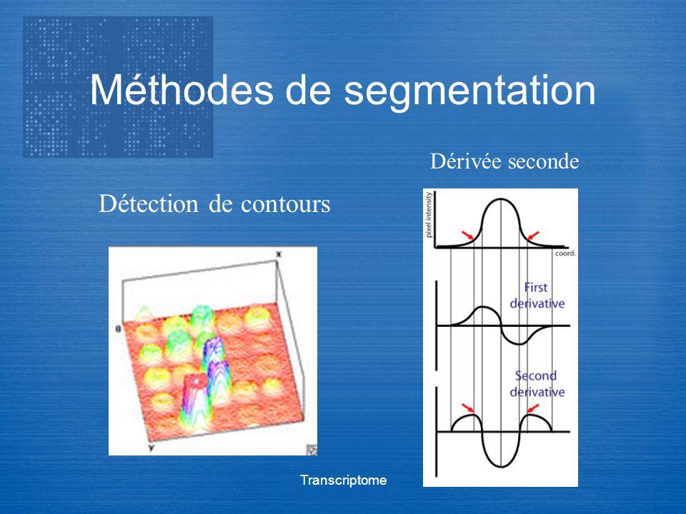 Méthodes de segmentation