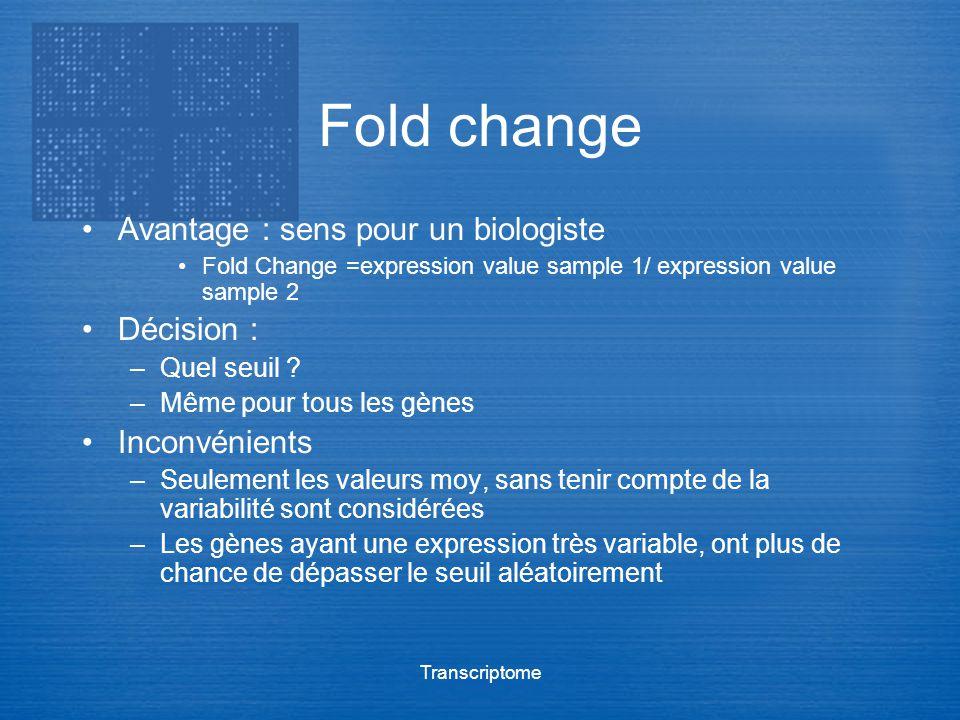Fold change Avantage : sens pour un biologiste Décision :