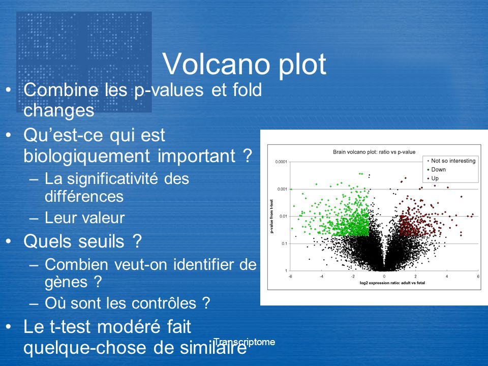 Volcano plot Combine les p-values et fold changes