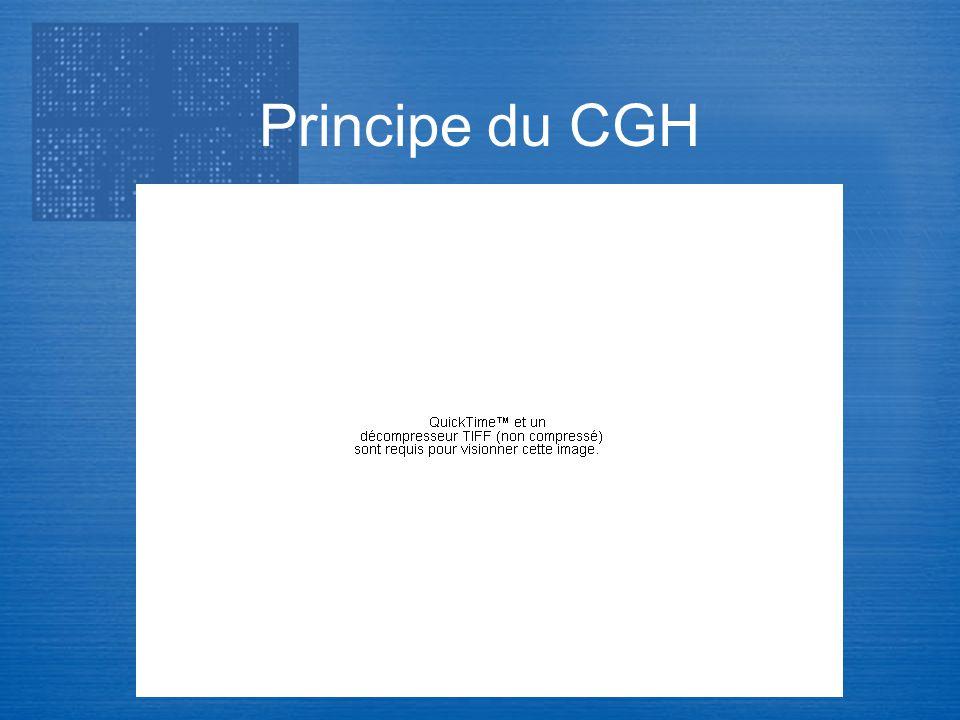 Principe du CGH Transcriptome