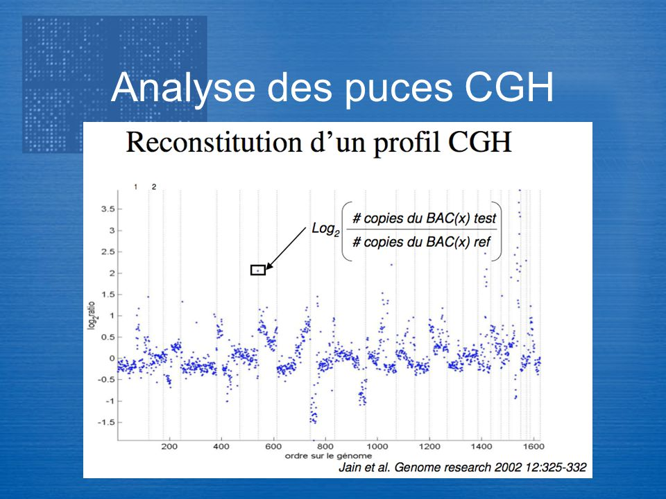 Analyse des puces CGH Transcriptome
