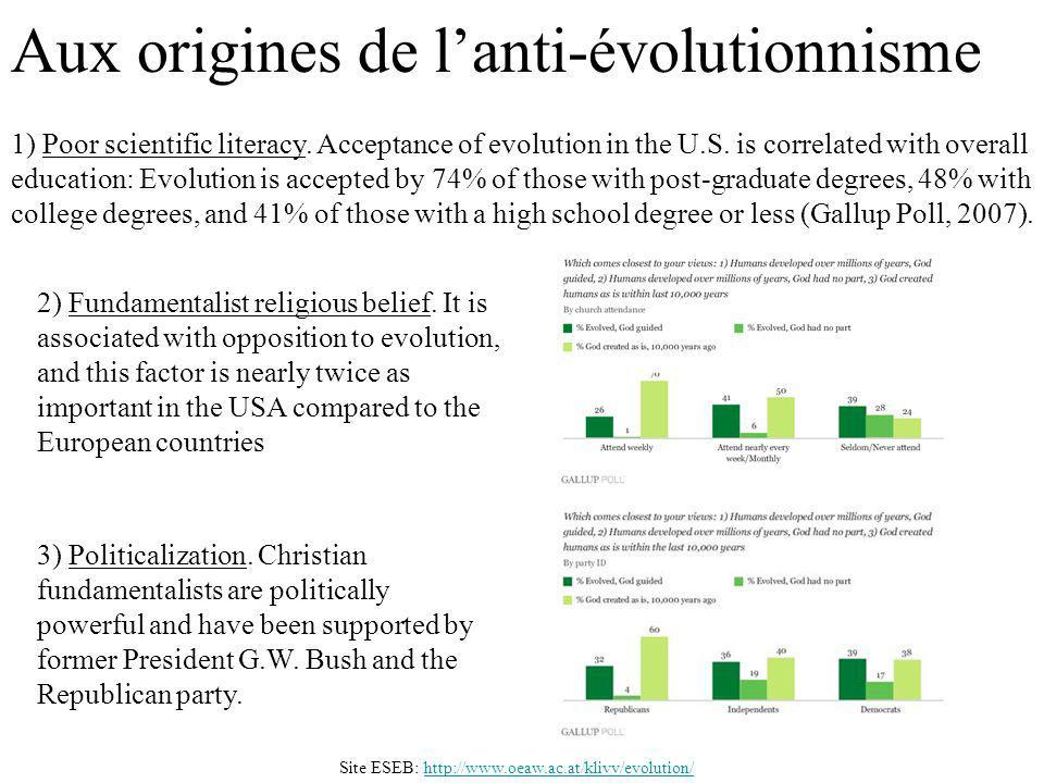 Aux origines de l'anti-évolutionnisme