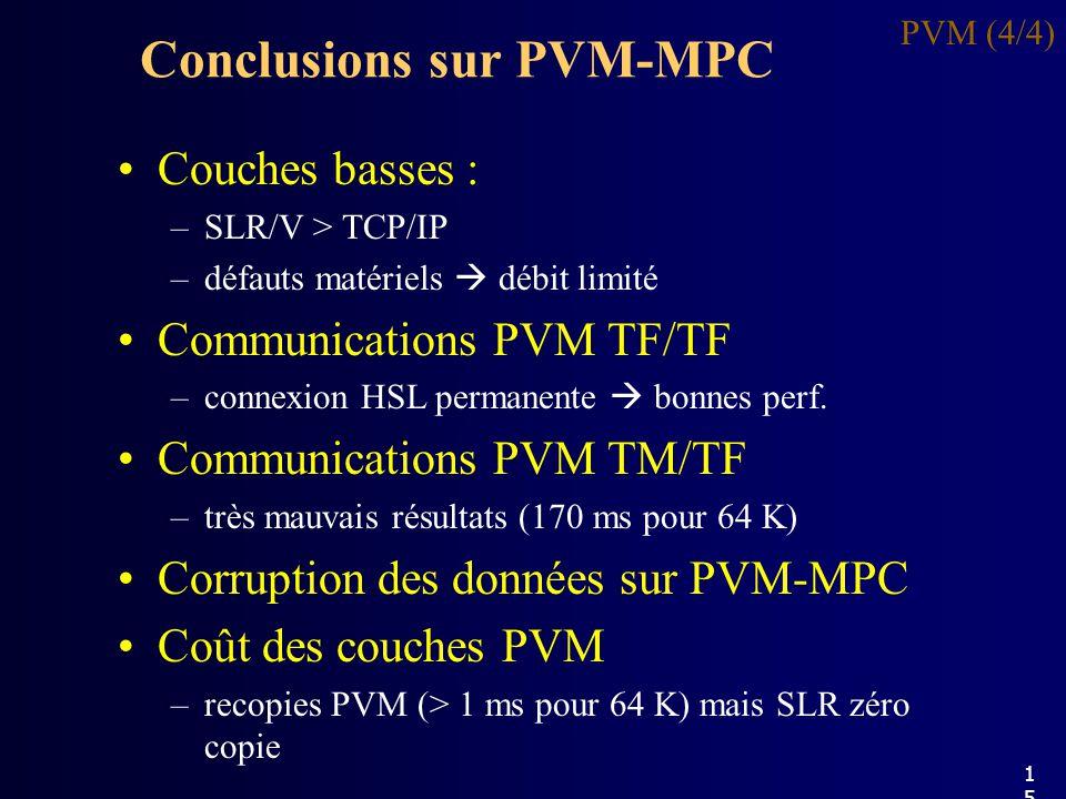 Conclusions sur PVM-MPC