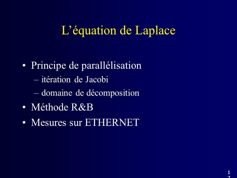 L'équation de Laplace Principe de parallélisation Méthode R&B