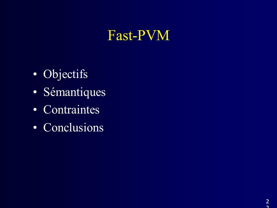 Fast-PVM Objectifs Sémantiques Contraintes Conclusions 2222