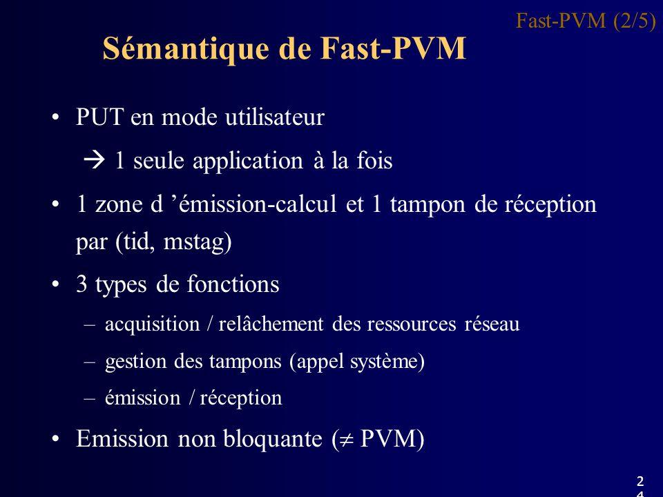 Sémantique de Fast-PVM