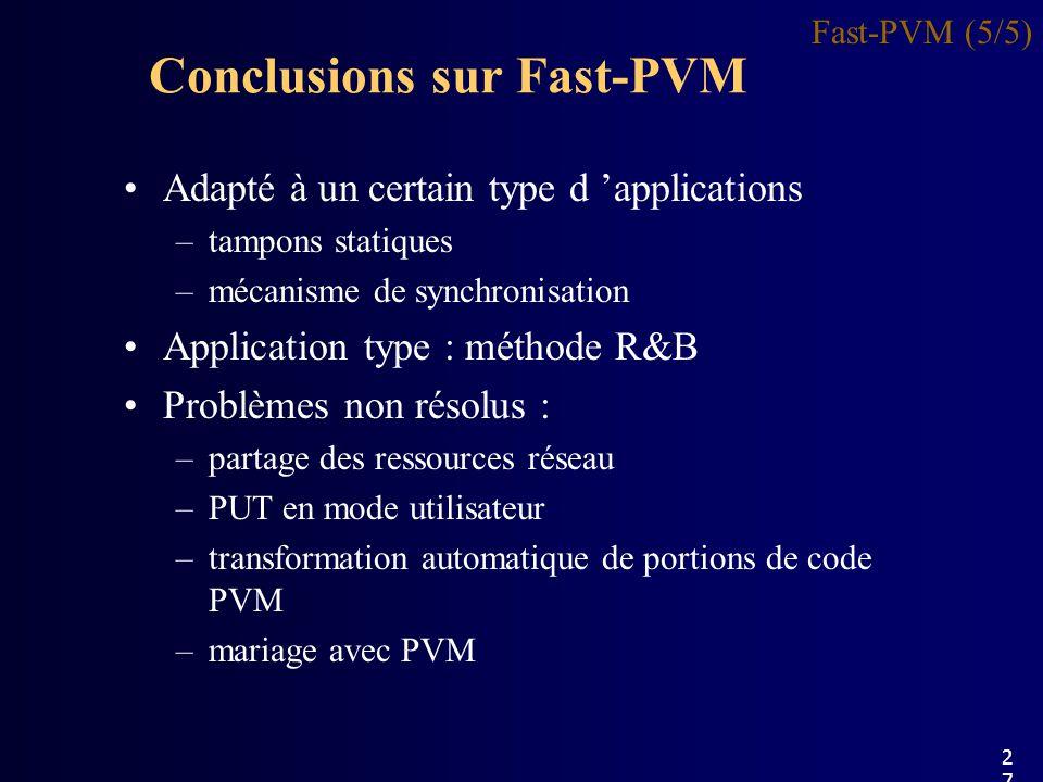 Conclusions sur Fast-PVM