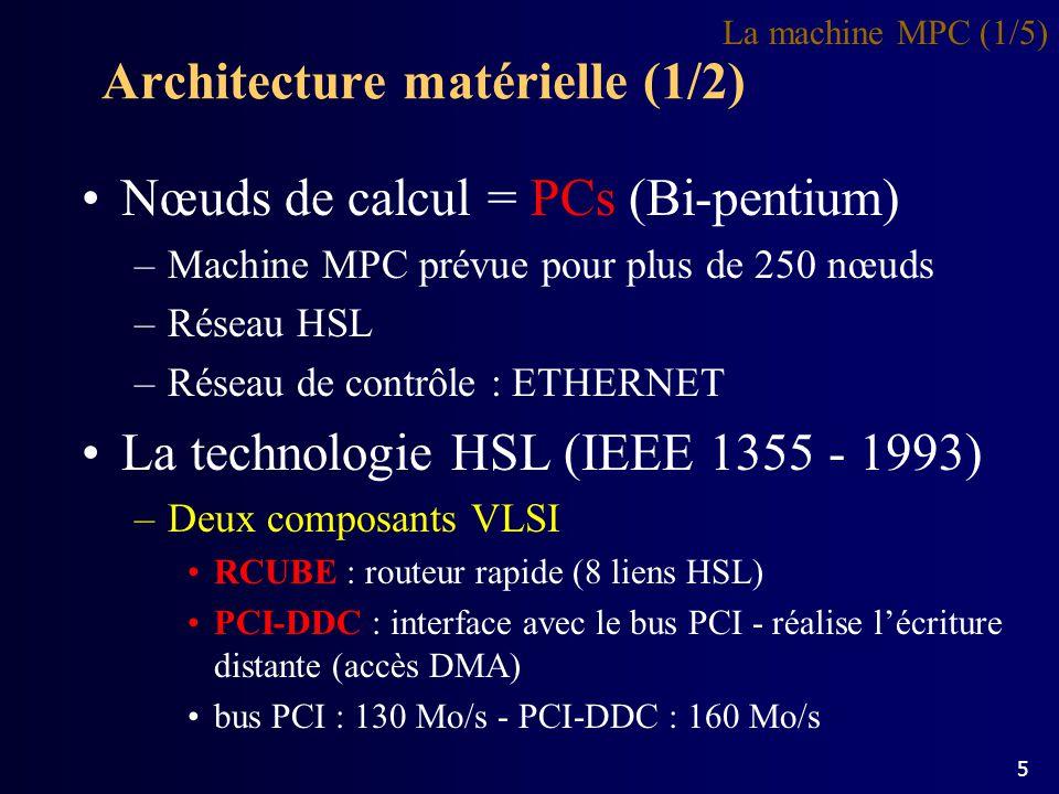Architecture matérielle (1/2)