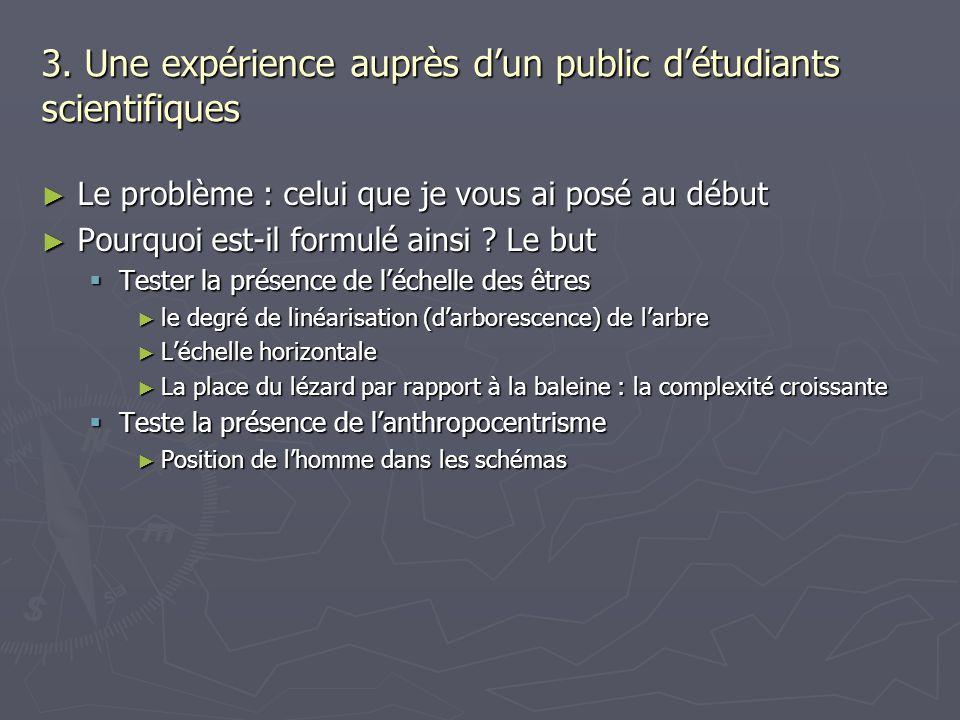 3. Une expérience auprès d'un public d'étudiants scientifiques
