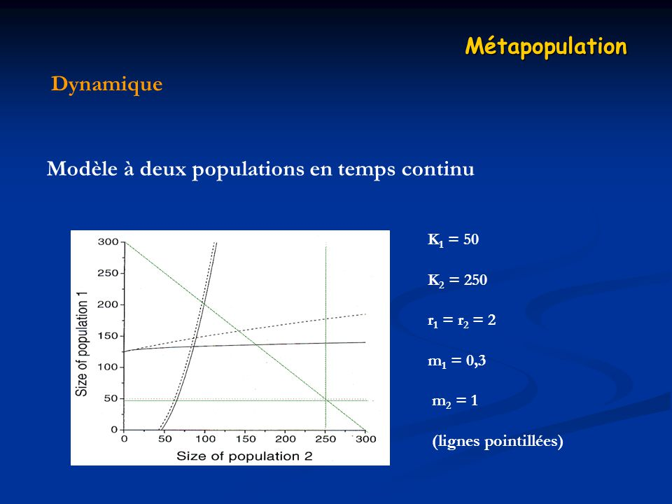 Modèle à deux populations en temps continu