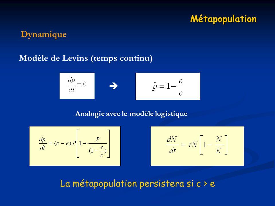 Modèle de Levins (temps continu)