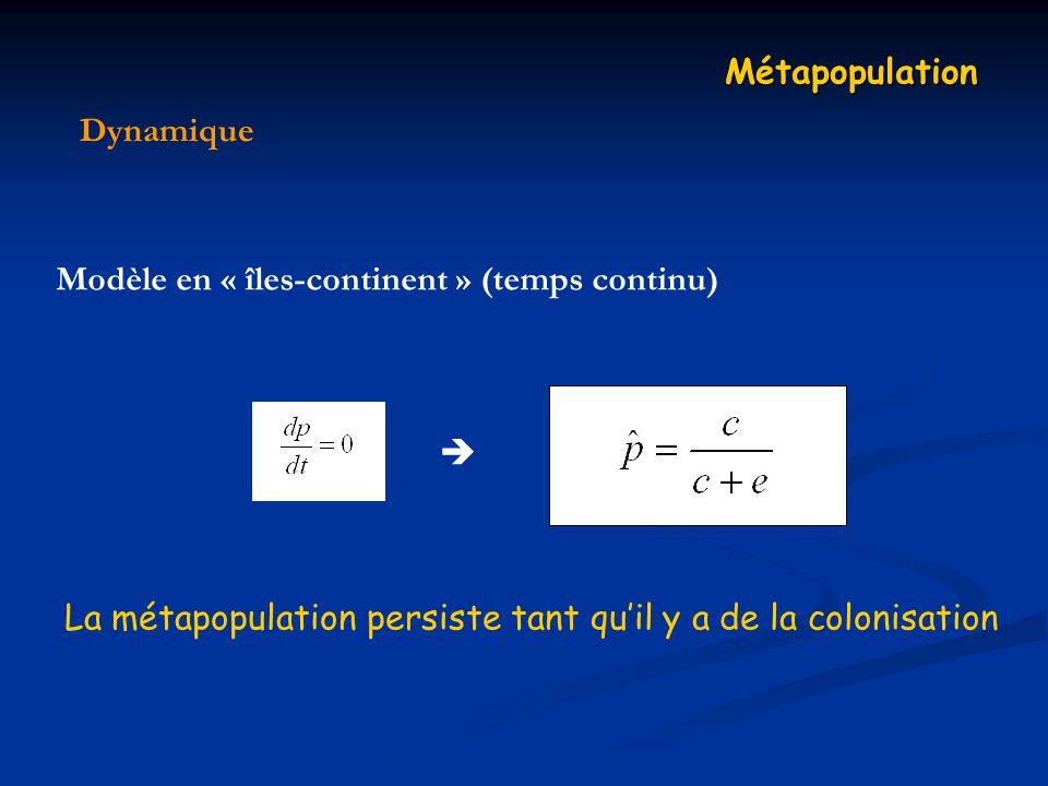 Métapopulation Dynamique.