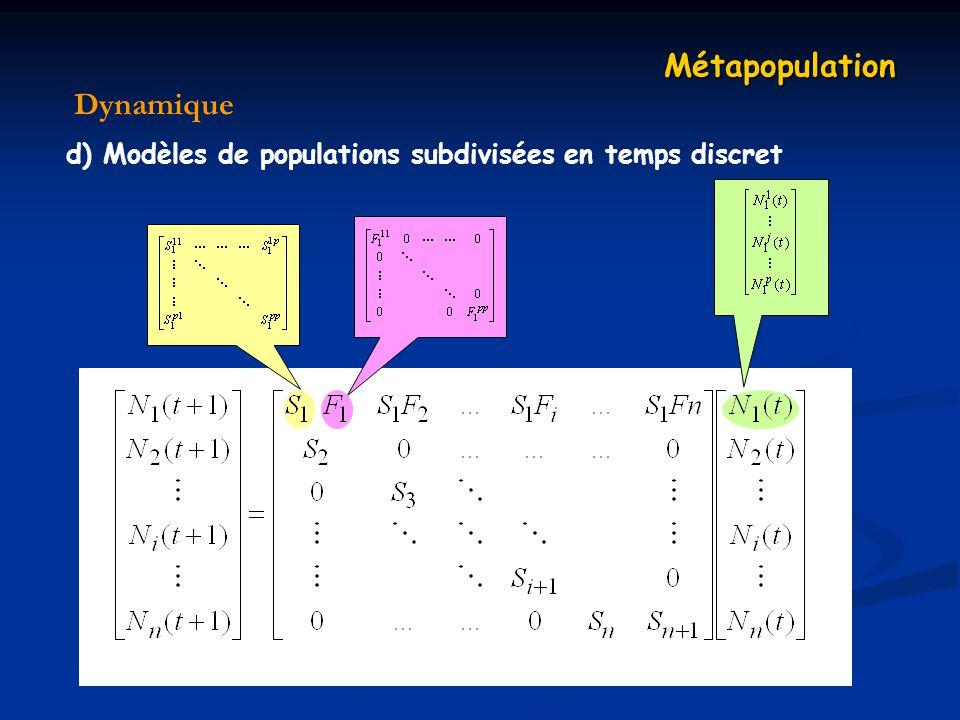 Métapopulation Dynamique
