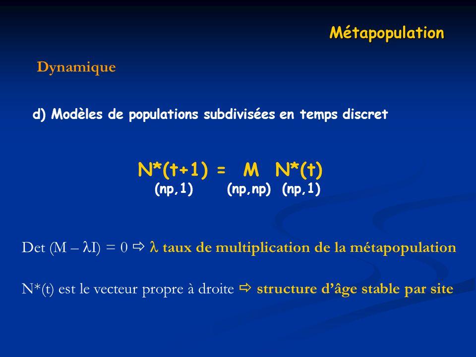 N*(t+1) = M N*(t) Métapopulation Dynamique