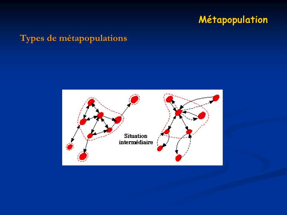 Types de métapopulations