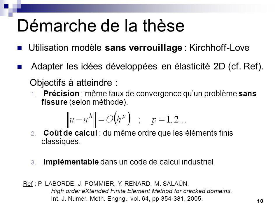 Démarche de la thèse Utilisation modèle sans verrouillage : Kirchhoff-Love. Adapter les idées développées en élasticité 2D (cf. Ref).