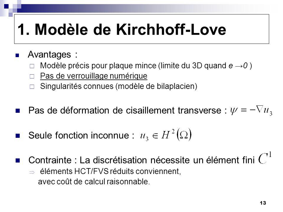 1. Modèle de Kirchhoff-Love