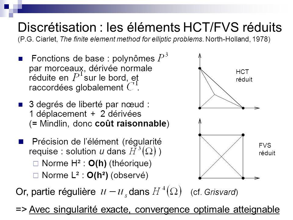Discrétisation : les éléments HCT/FVS réduits (P. G